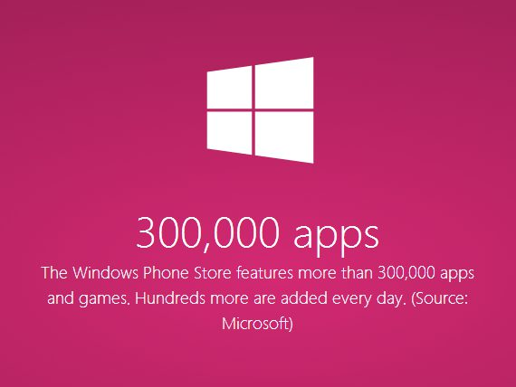 Microsoft Windows Phone Store 300000 apps