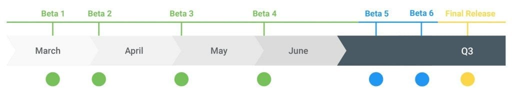Android Q release roadmap