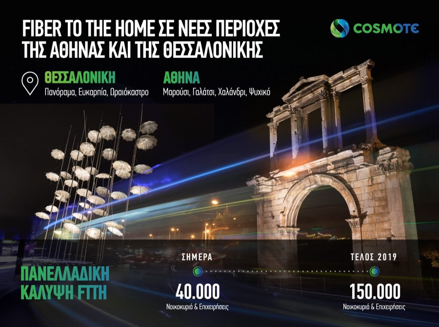 COSMOTE FTTH Athens Thessaloniki