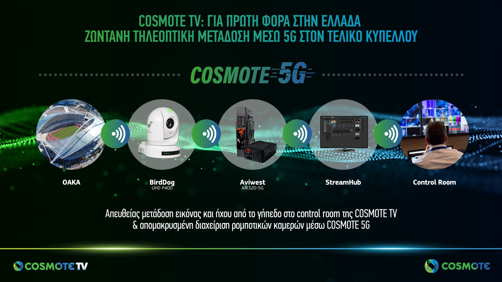 COSMOTE TV 5G Streaming GR